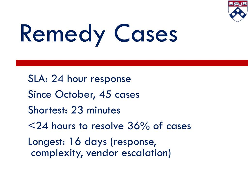 Remedy Cases