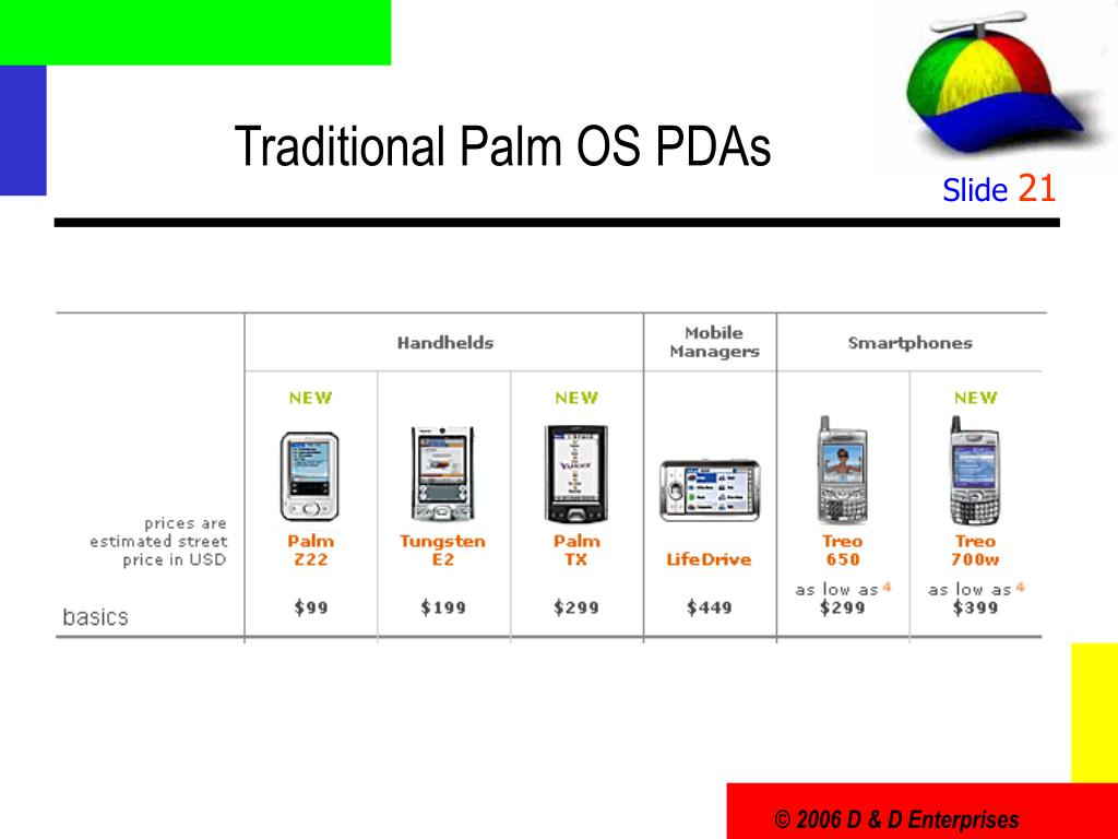 Traditional Palm OS PDAs