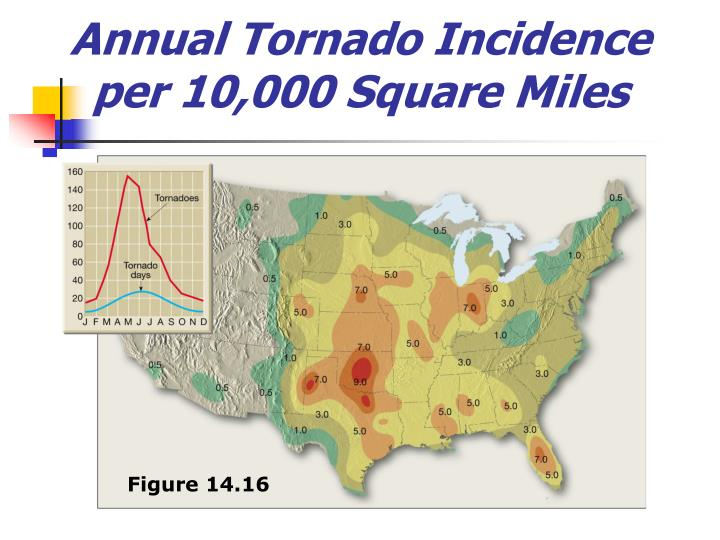Annual Tornado Incidence per 10,000 Square Miles