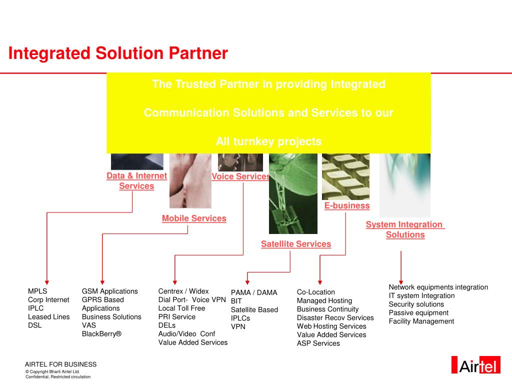 Integrated Solution Partner