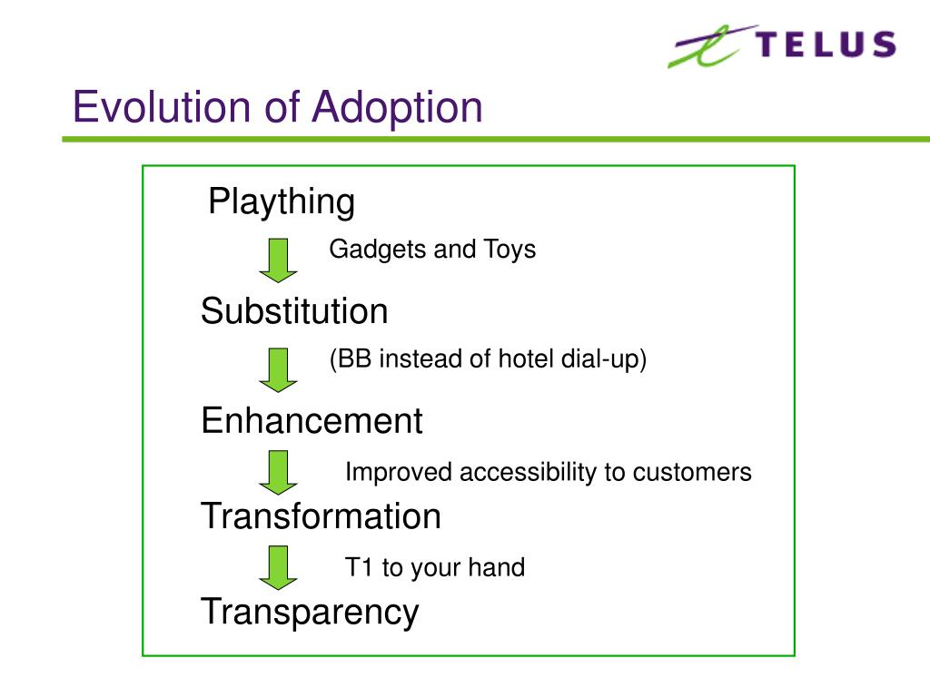 Evolution of Adoption