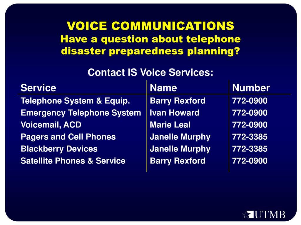 VOICE COMMUNICATIONS