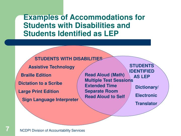 Examples of Accommodations for Students with Disabilities and Students Identified as LEP