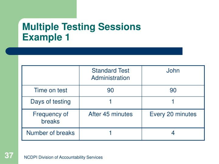 Multiple Testing Sessions