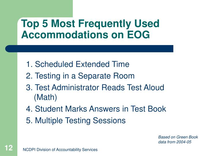 Top 5 Most Frequently Used Accommodations on EOG