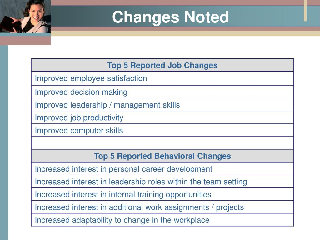 Changes Noted