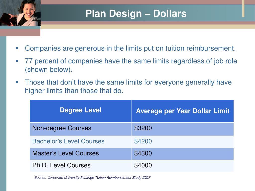 Plan Design – Dollars