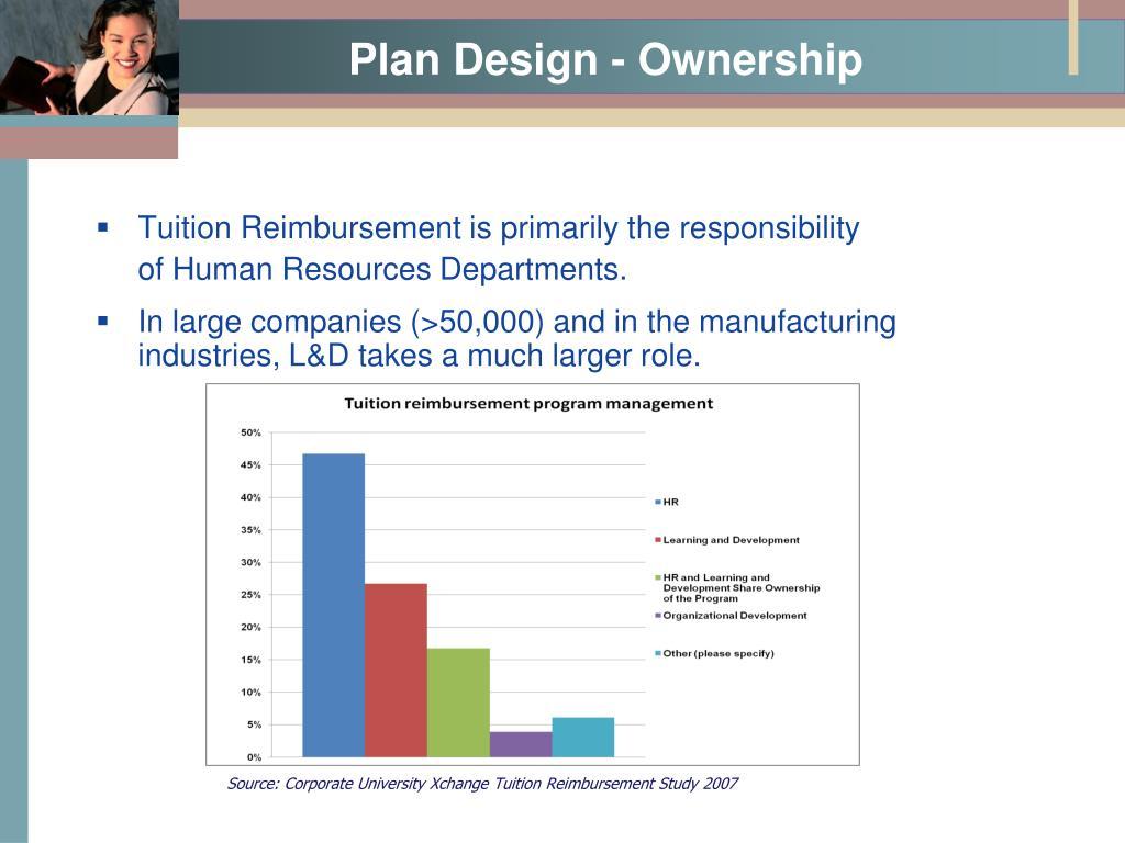 Plan Design - Ownership