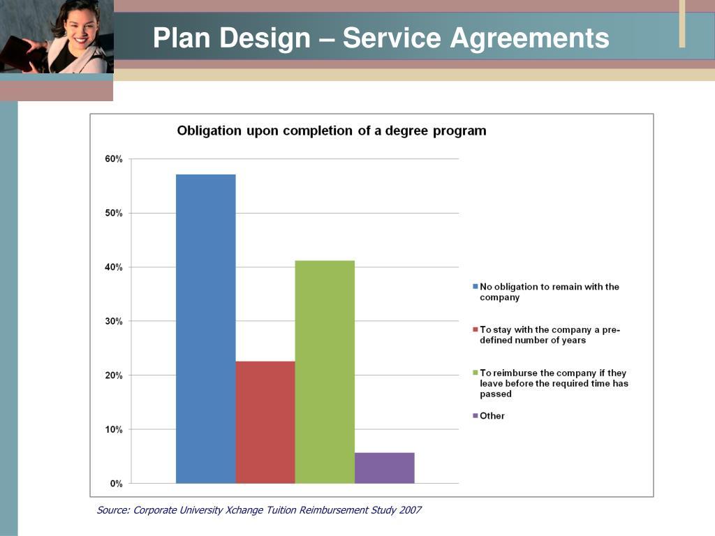 Plan Design – Service Agreements