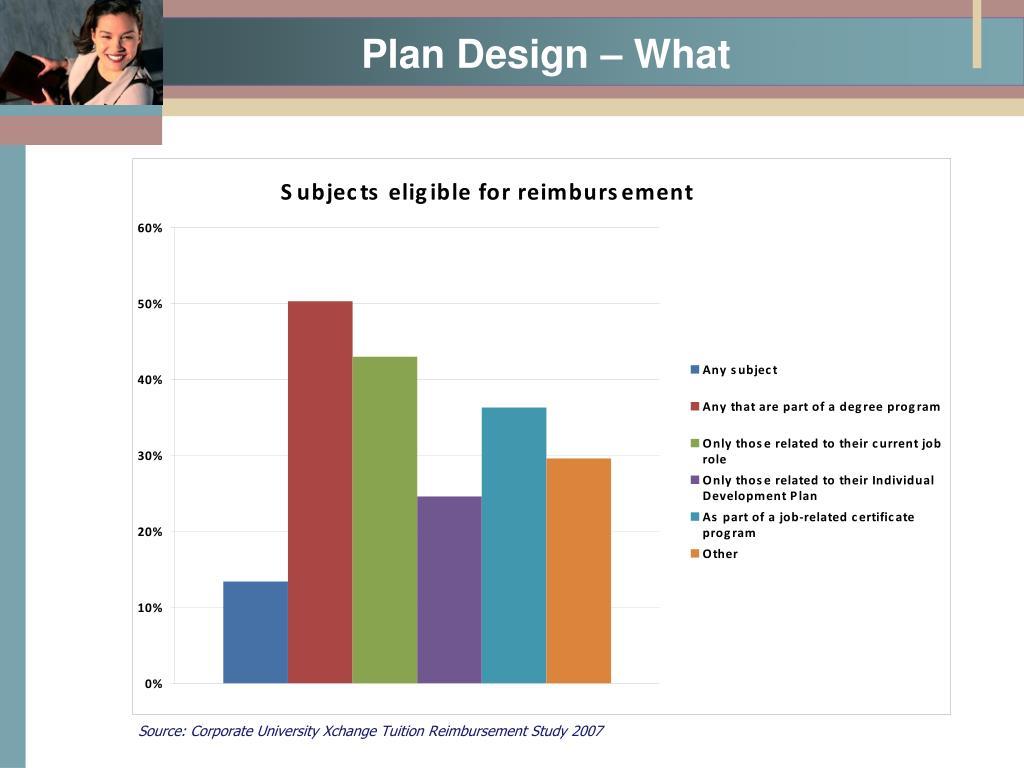Plan Design – What