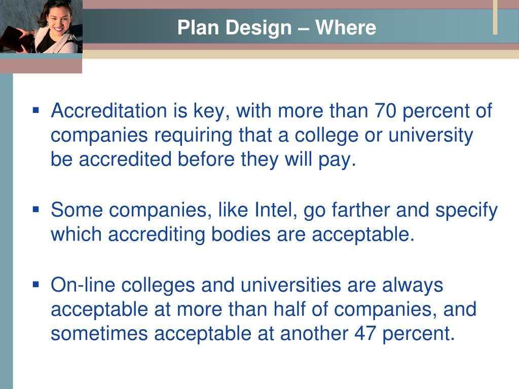 Plan Design – Where