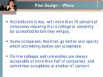 plan design where15