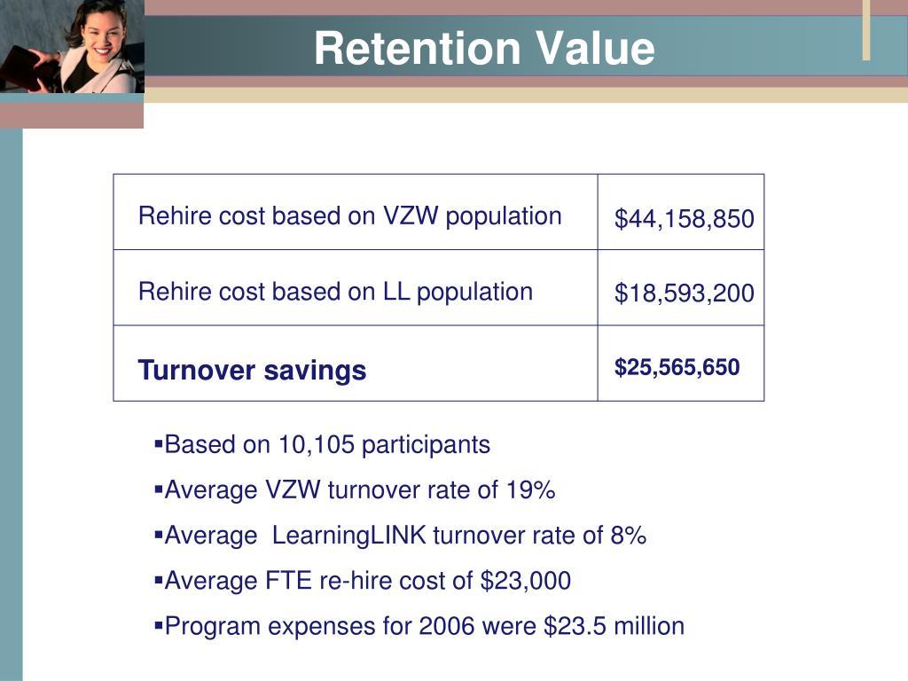 Retention Value