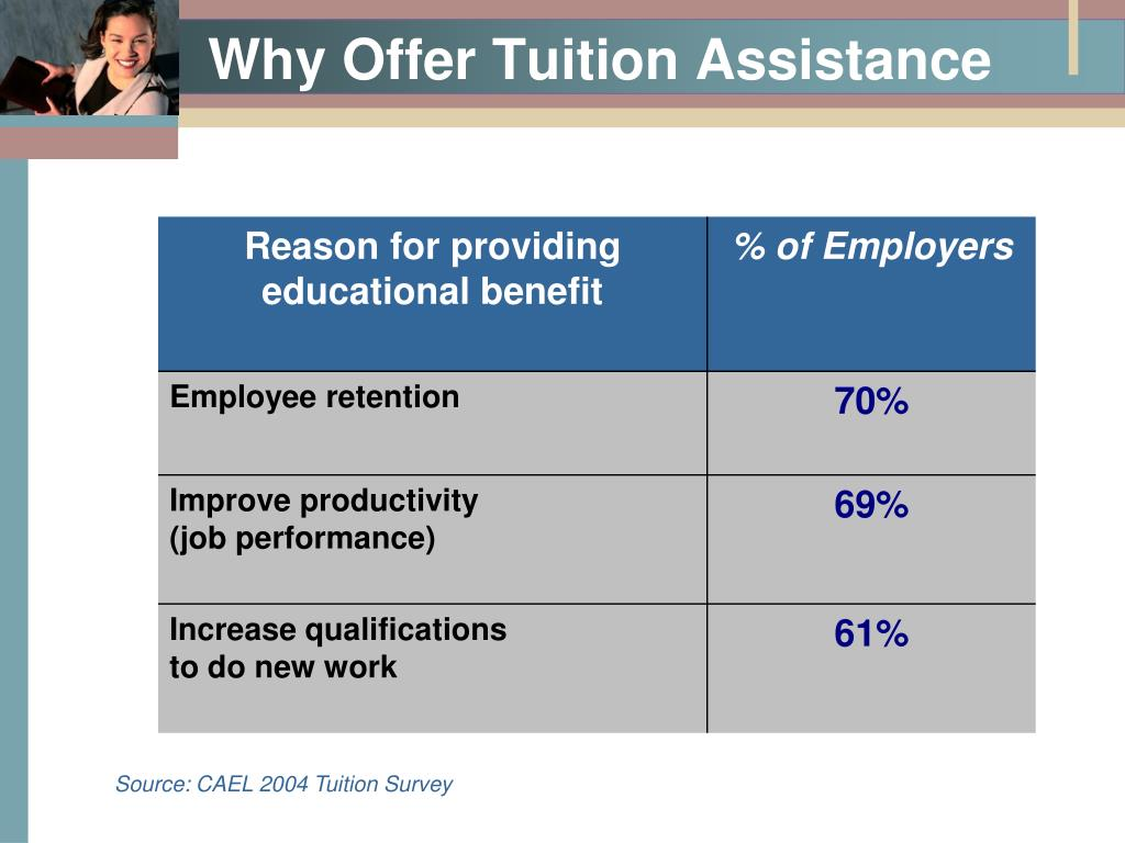 Why Offer Tuition Assistance