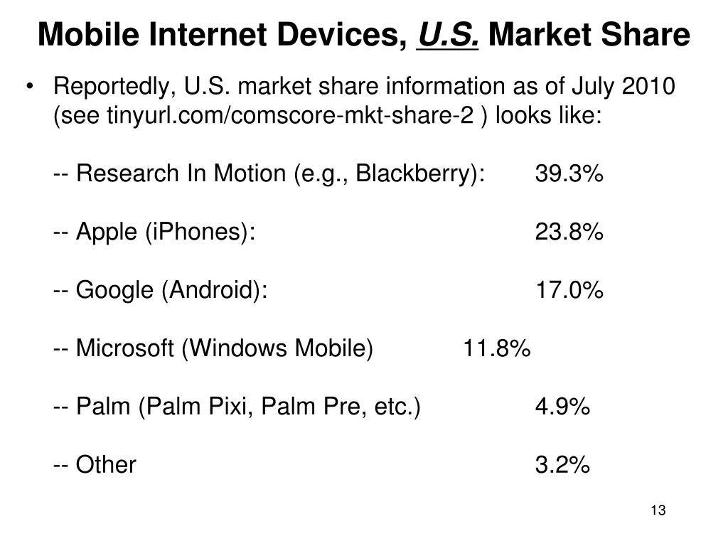 Mobile Internet Devices,