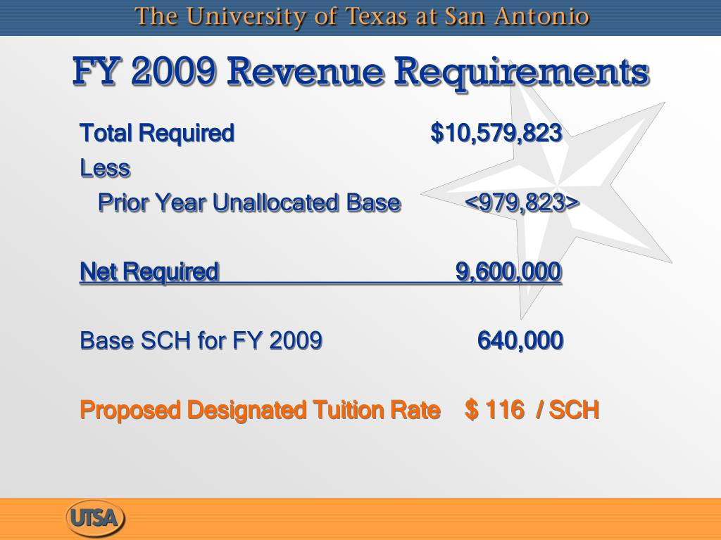 FY 2009 Revenue Requirements