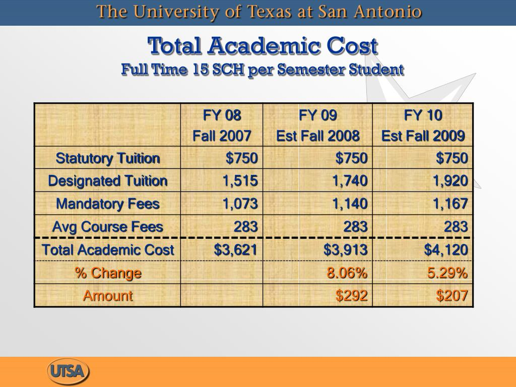 Total Academic Cost