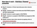how does it work end user channel scenarios