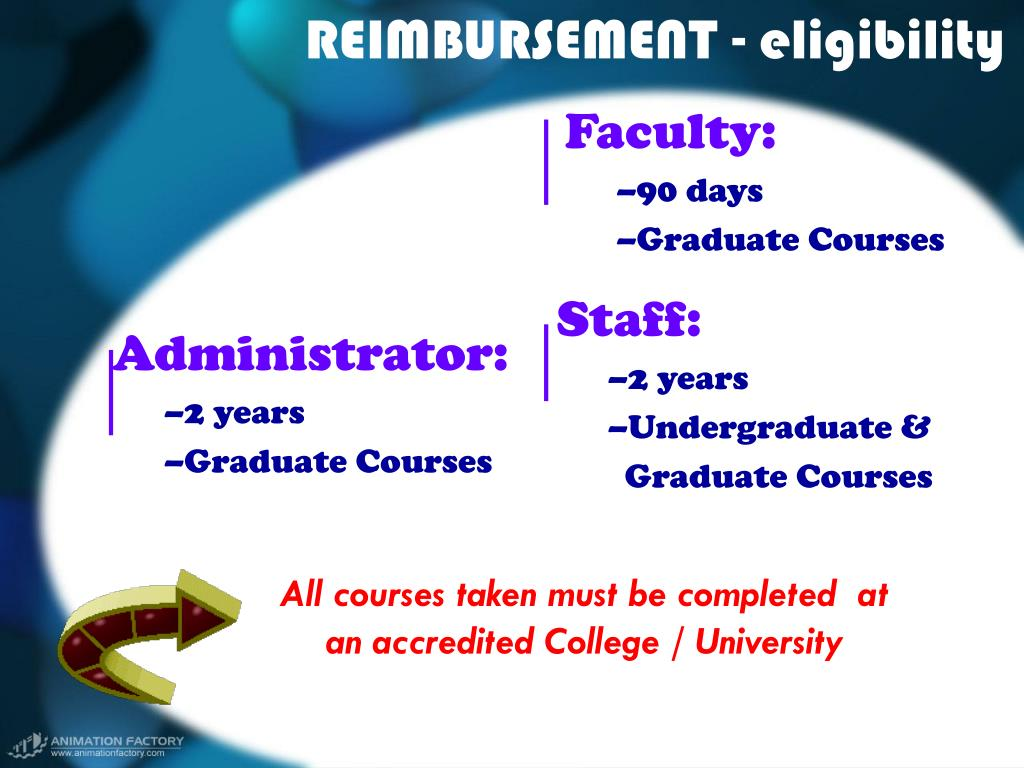 REIMBURSEMENT - eligibility