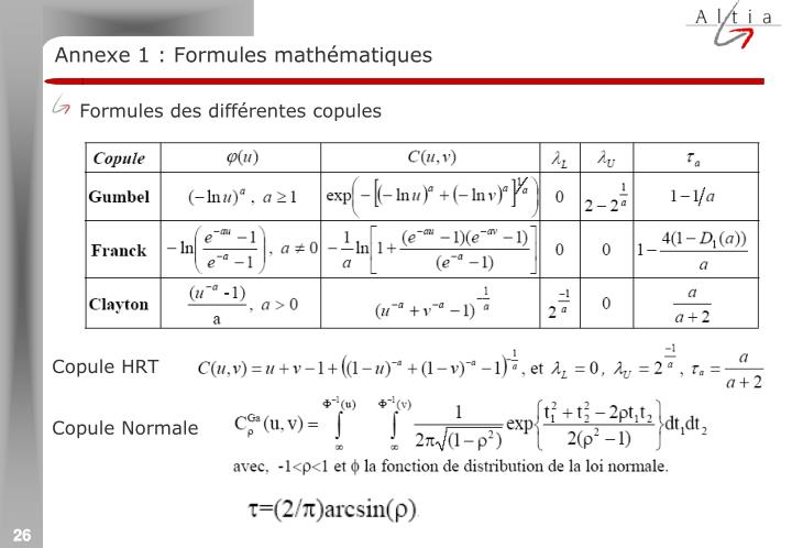 Annexe 1 : Formules mathématiques