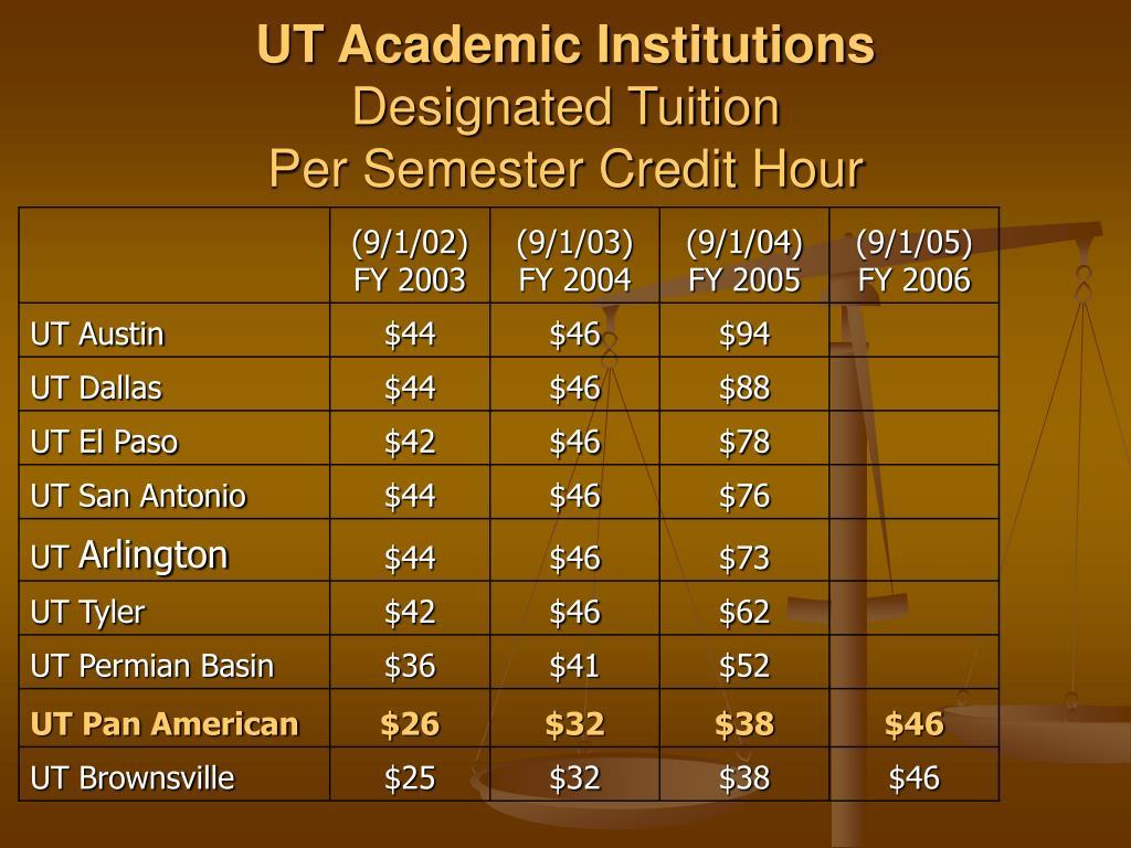 UT Academic Institutions
