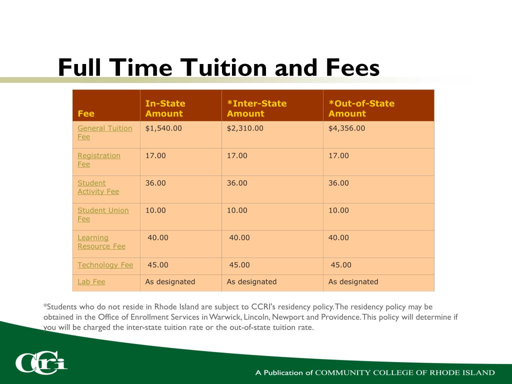 Full Time Tuition and Fees