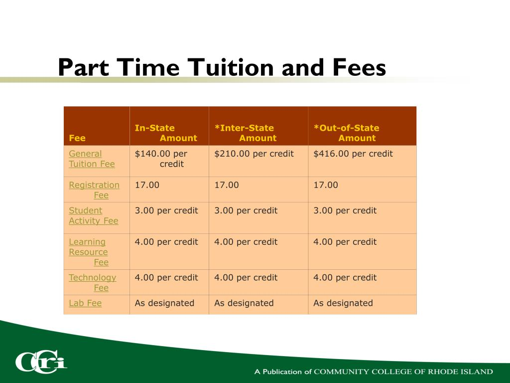 Part Time Tuition and Fees