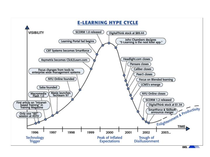 Hype cycle l.jpg