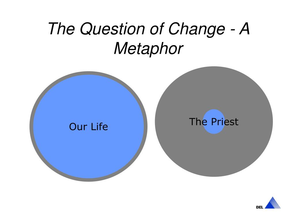 The Question of Change -