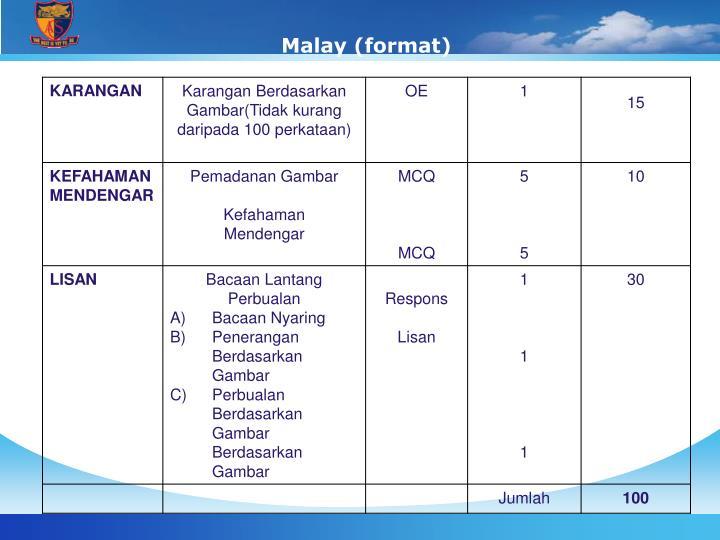 Malay (format)