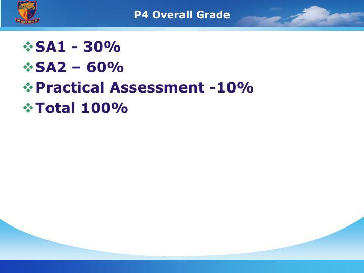 P4 Overall Grade