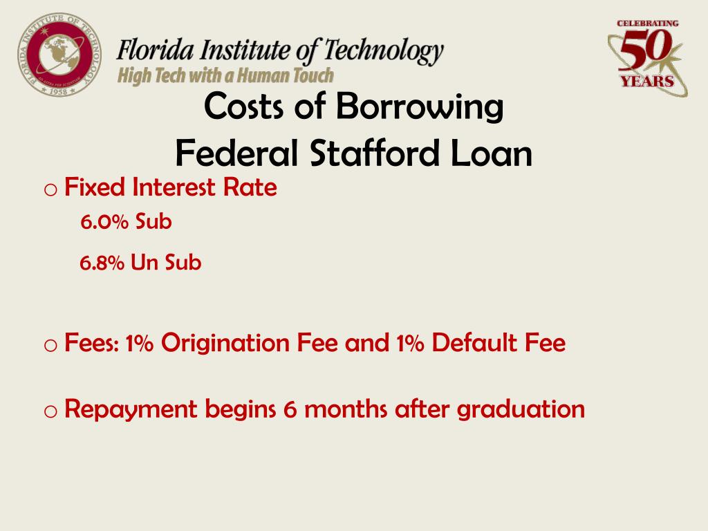 Costs of Borrowing