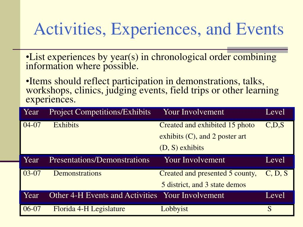 Activities, Experiences, and Events