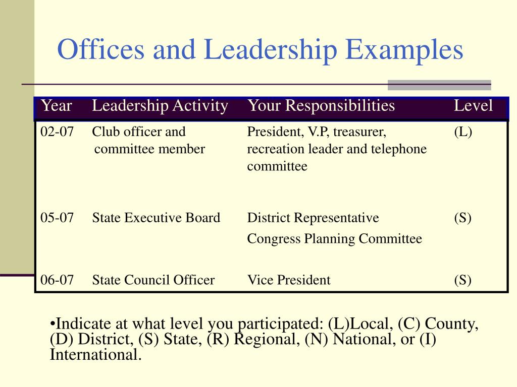 Offices and Leadership Examples