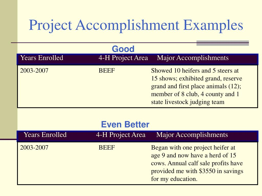Project Accomplishment Examples