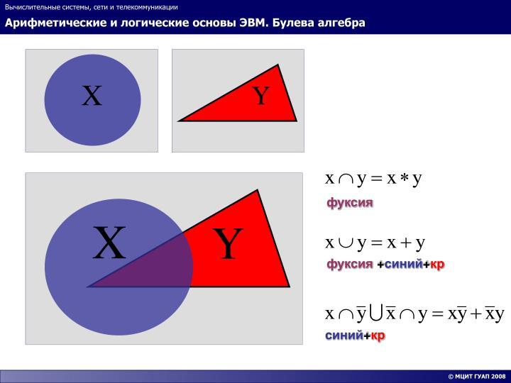 Арифметические и логические основы ЭВМ. Булева алгебра