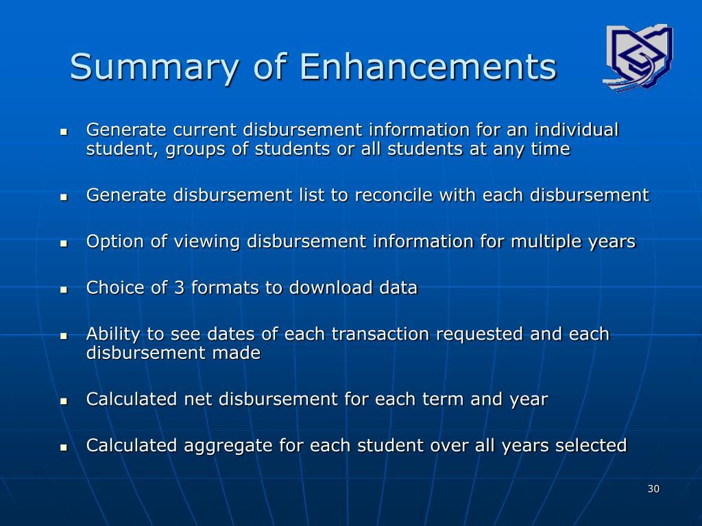 Summary of Enhancements