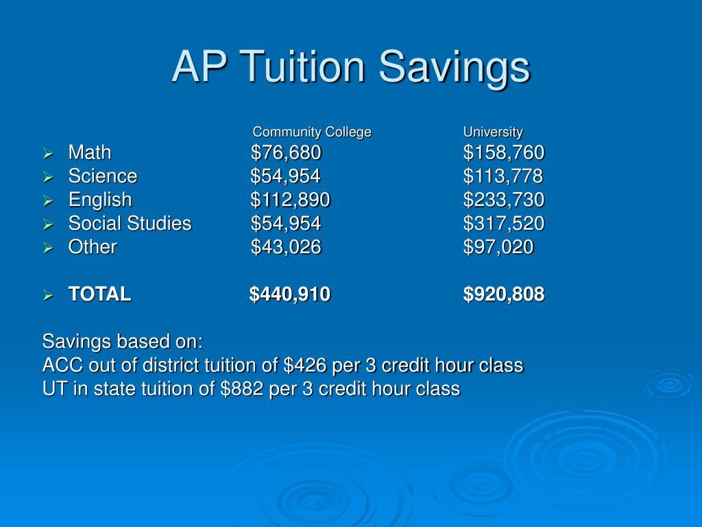 AP Tuition Savings