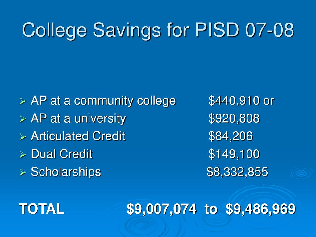 College Savings for PISD 07-08