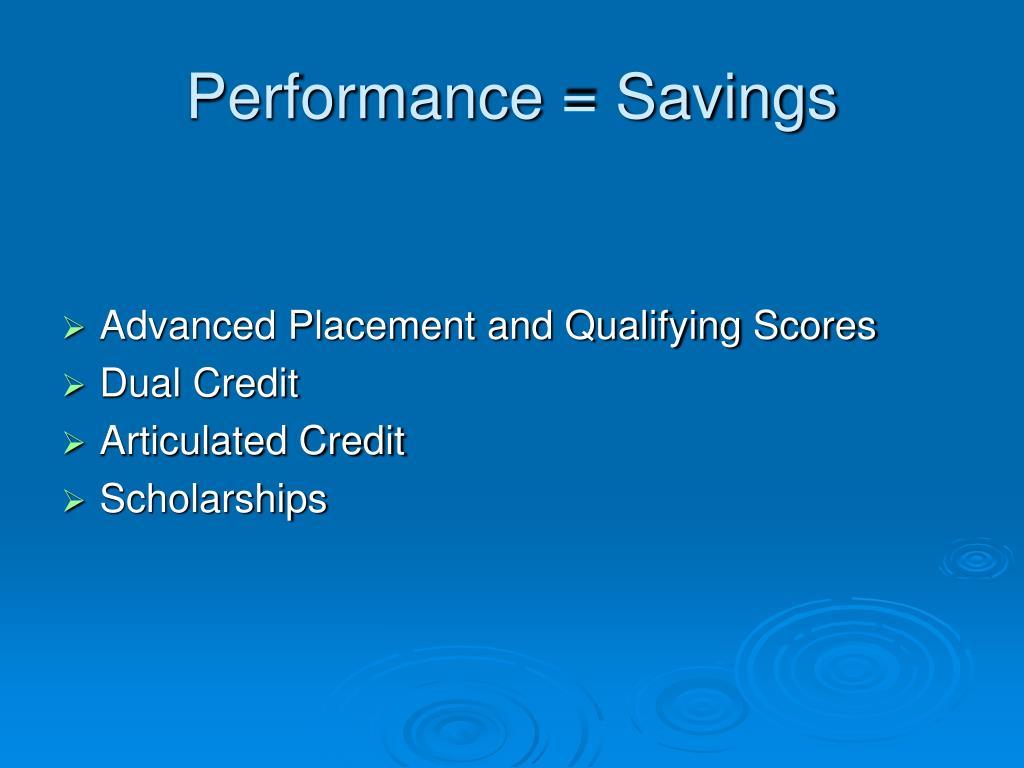 Performance = Savings