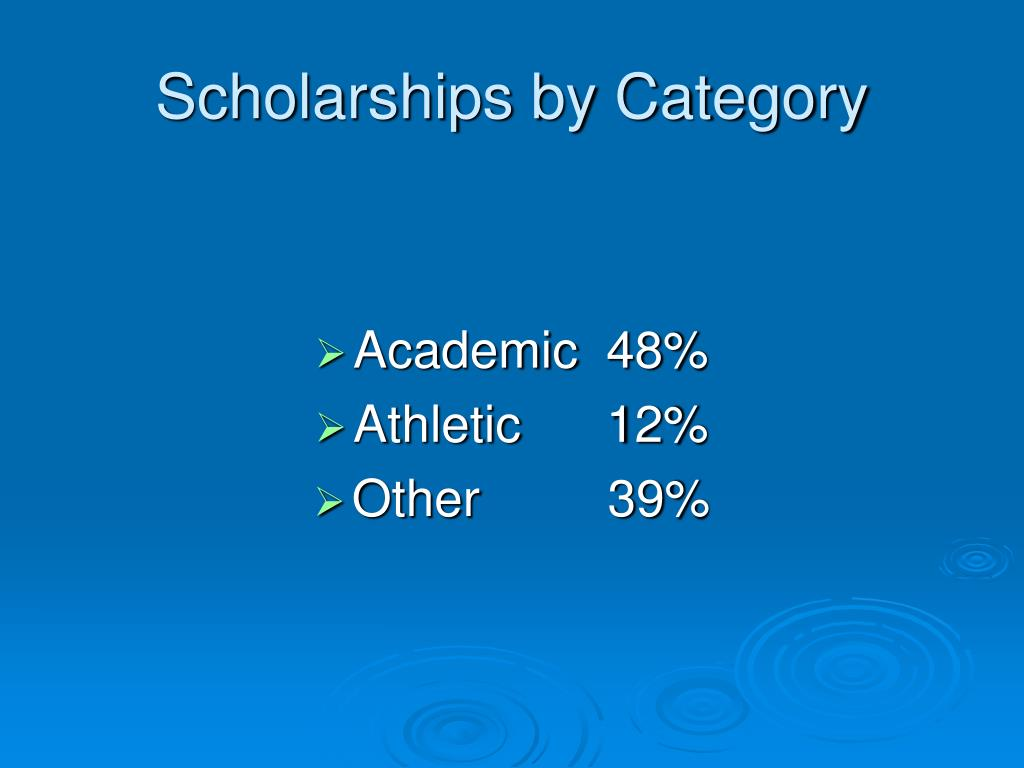 Scholarships by Category