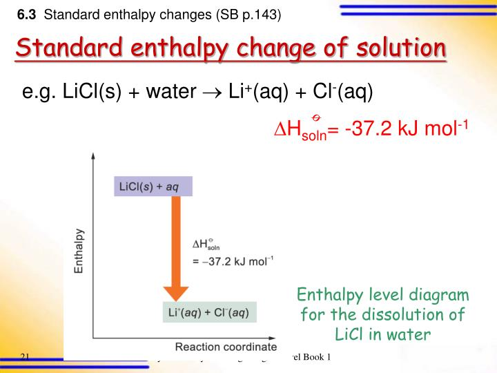 how to calculate standard enthalpy change