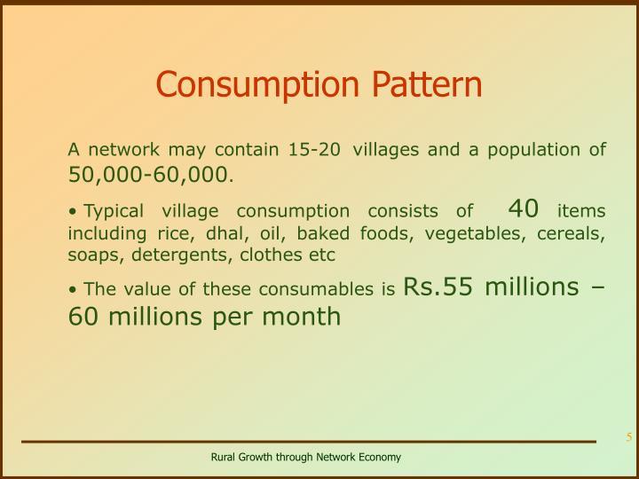 Consumption Pattern