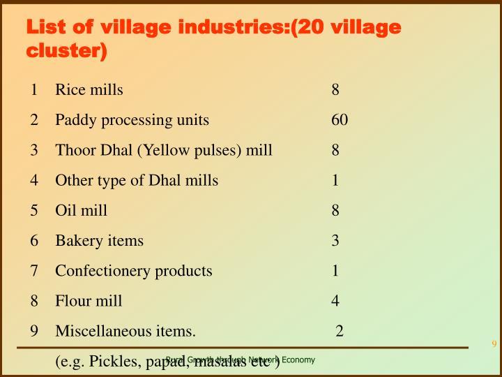 List of village industries:(20 village cluster)