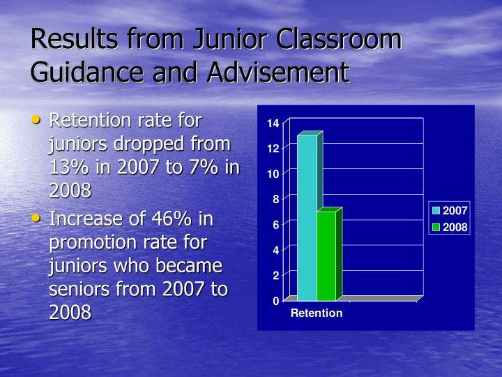 Results from Junior Classroom Guidance and Advisement
