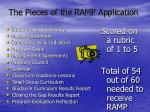 the pieces of the ramp application