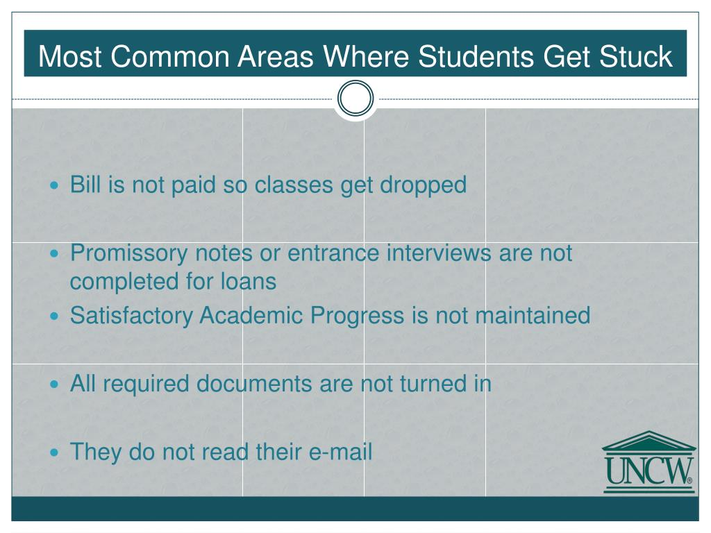 Most Common Areas Where Students Get Stuck