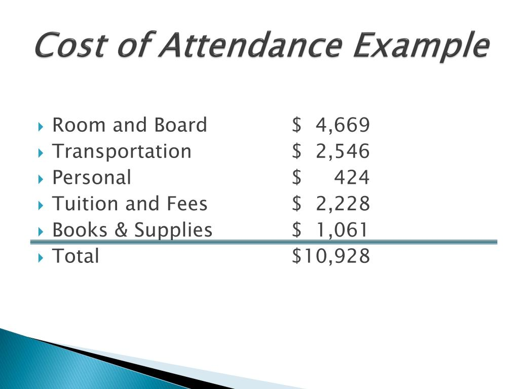 Cost of Attendance Example