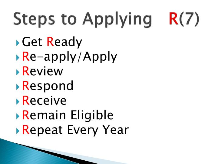 Steps to applying r 7