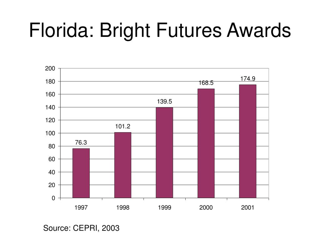Florida: Bright Futures Awards
